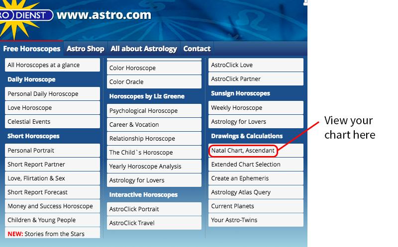 Astrodienst menu